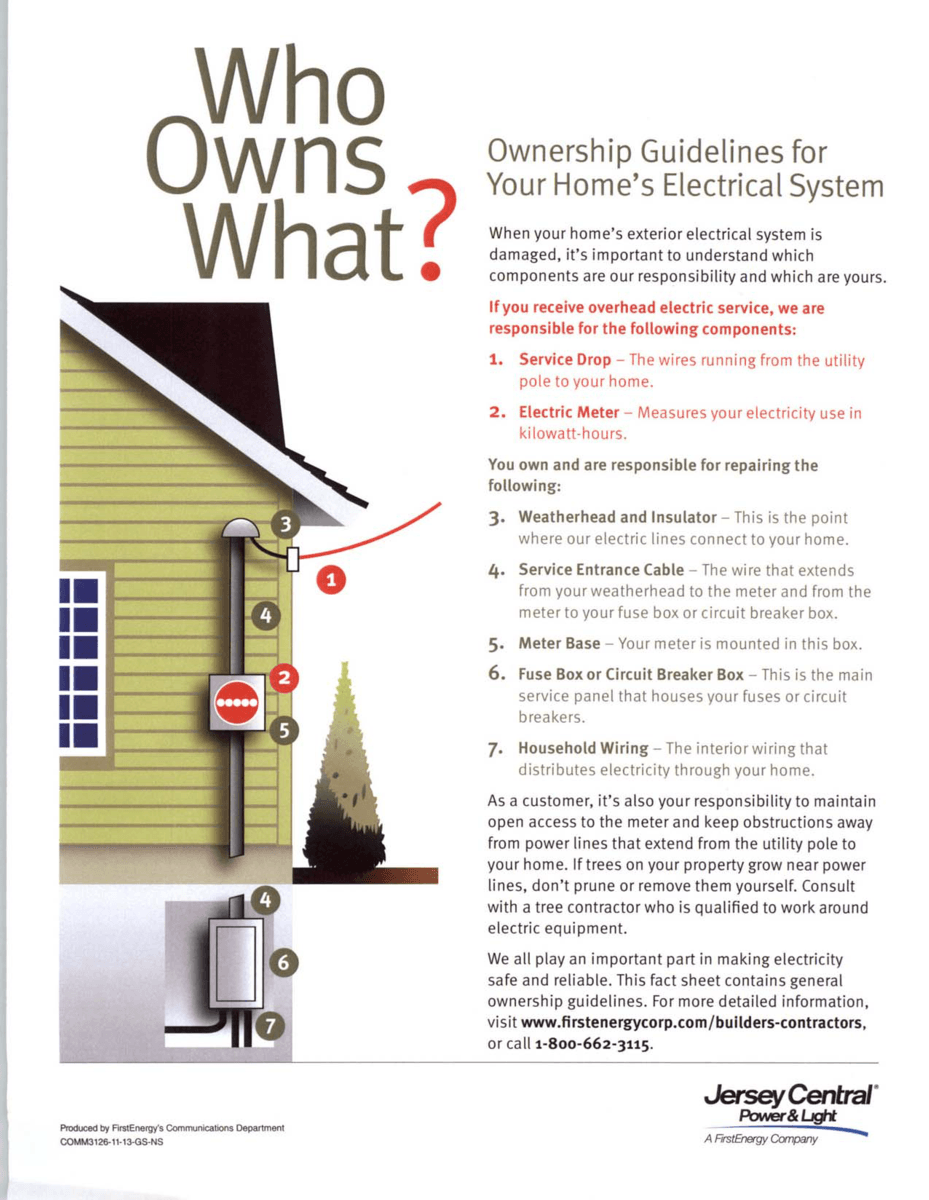 Ownership Guidelines for Your Homes Electrical System